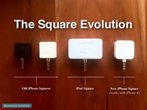 iPhone Square Credit Card Reader