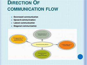 Notes On Direction Of Communication Flow