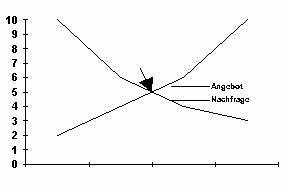 Was Ist Deflation : mawilog grundbegriffe und begriffsdefinitionen vwl und bwl ~ Frokenaadalensverden.com Haus und Dekorationen