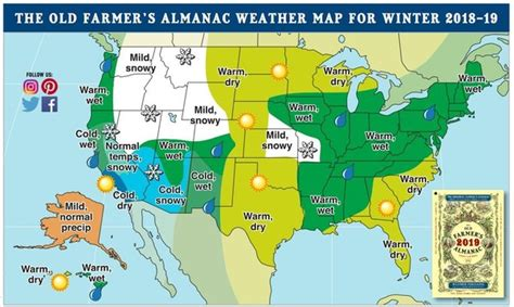 farmers almanac  winter weather forecast  nyc