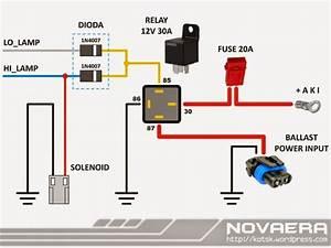 Tempat Rujukan Sendiri  Diagram Untuk Wireing Lampu Kereta