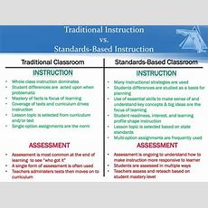 Ppt  Mtss Tiers Of Instruction And Intervention At Atlantis Elementary Powerpoint Presentation