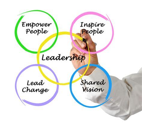 importance  leadership development business