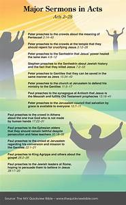 17+ best ideas about Quick View Bible on Pinterest ...