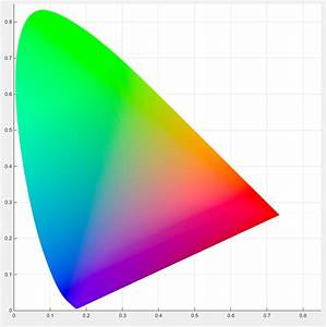 C  - Draw Cie Color Space In Mschart