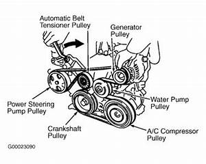 Replace Serpentine Belt  Four Cylinder Front Wheel Drive