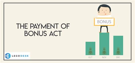 Payment of Bonus Act of 1965 - Definition, History ...
