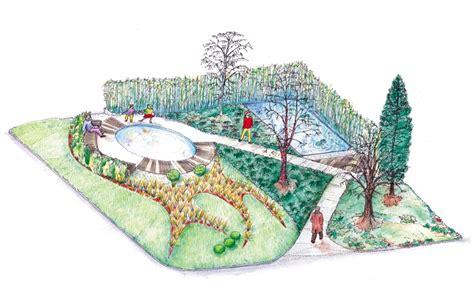 giardino vita giardini