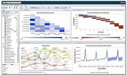 Sas Software Bi Reseller Visualization Intelligence Business