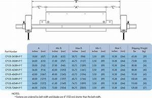 Tungsten Eraser Ds Conveyor Belt Cleaning System