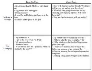 Trial Balance Sheet Template Decisional Balance Related Keywords Suggestions Decisional Balance Keywords
