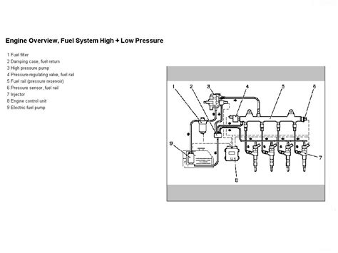 zafira starter motor wiring impremedia net