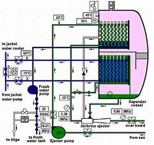 Fresh Water Generator     U0391 U0395 U039d   U039c   U03a7 U0399 U039f U03a5