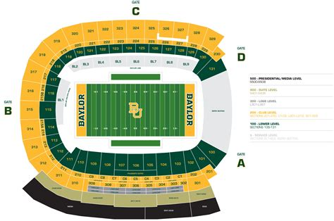 ticket template gameday baylor game day