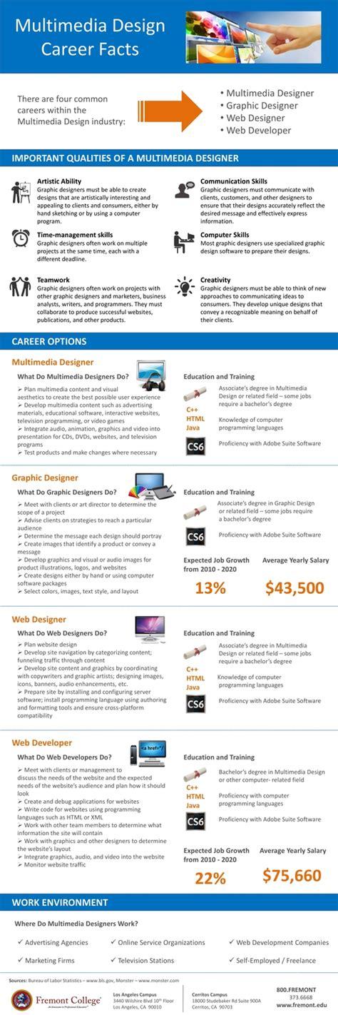 Multimedia Design Careers by Multimedia Design Career Basics Fremont College