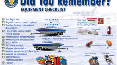 Boat Safety Requirements Georgia lake hopatcong lake hopatcong current water level