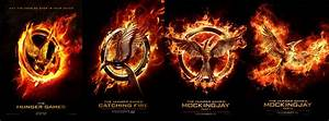 Delicious Reads: The Hunger Games: Mockingjay Part 2 {Book ...