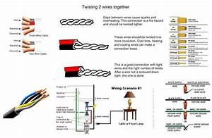 Electrical wire gauge chart uk image collections wiring australian electrical wire gauge chart image collections keyboard keysfo Choice Image