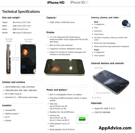 iphone 4 dimensions iphone 4 apple like technical specifications