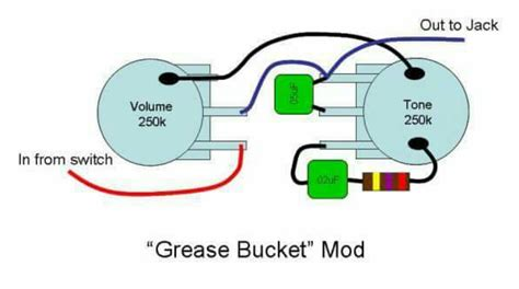 Tone Pot Wiring by Quot Greasebucket Quot Tone Mods