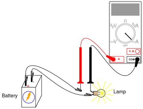 How Use Ammeter Measure Current Basic Concepts
