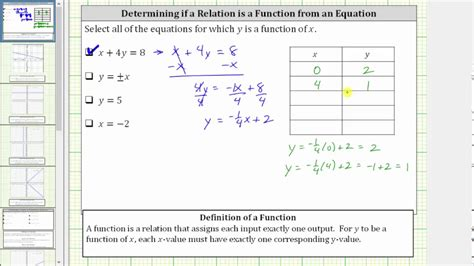 Which Equation Represents A Function