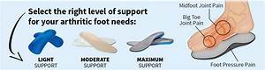 Arthritic Foot Pain Supports