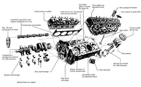 Exploded View Chevy Small Block Pinterest
