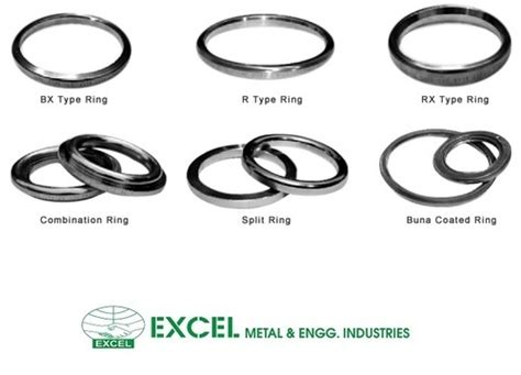 Oval Ring Joint Gasket, अंडाकार रिंग संयुक्त गैस्केट, रिंग