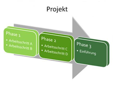powerpoint gliederungspunkte mit smartart gestalten pcs