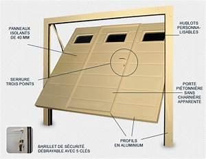 Probleme Fermeture Porte De Garage Basculante : label porte la passion des portes portes de garage basculantes ~ Maxctalentgroup.com Avis de Voitures