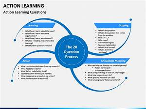 Action Learning Powerpoint Template
