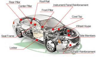 similiar 2001 bmw 740i parts diagram keywords 2001 bmw 740i parts diagram besides 2000 gmc c6500 wiring diagram in