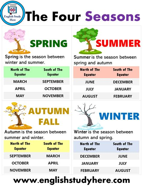 learn  seasons  english  images english study