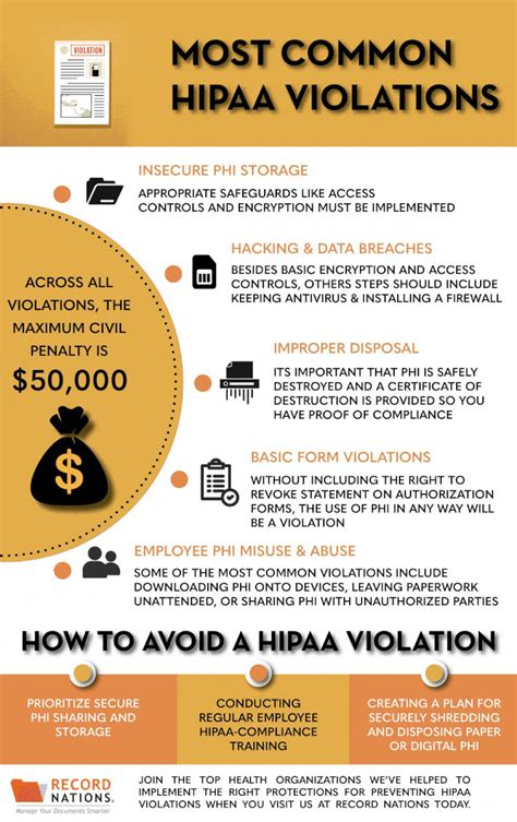 top  hipaa violations     record nations