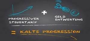 Progression Berechnen : politische diskussion um die kalte progression ~ Themetempest.com Abrechnung
