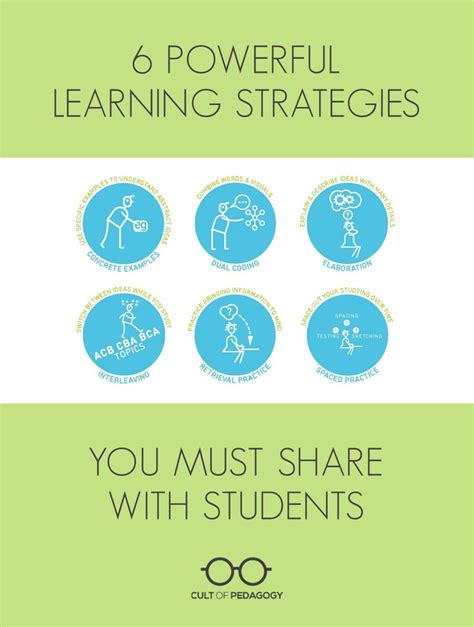6 Powerful Learning Strategies You Must Share With Students  Cult Of Pedagogy