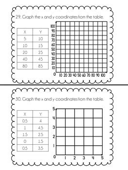 patterns  coordinate grids  grade common core