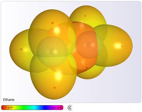 molecules main