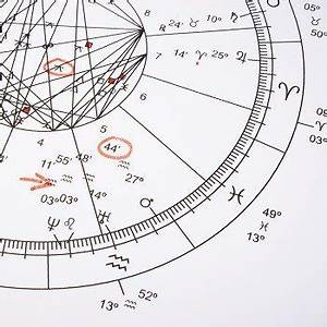 Widder Aszendent Berechnen : aszendent berechnen wie es geht und was er bedeutet viversum ~ Themetempest.com Abrechnung