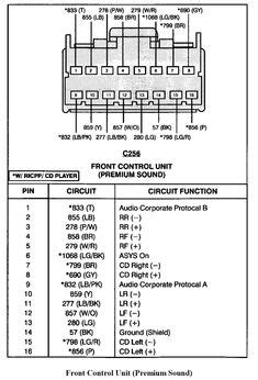1995 Ford F 150 Stereo Wiring Color Code by Pioneer Stereo Wiring Diagram Cars Trucks Pioneer