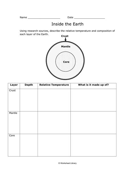 earth s crust worksheet kindergarten earth best free