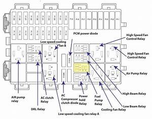 06 Ford Focus Fuse Box Diagram