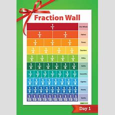 Best 25+ Fraction Wall Ideas On Pinterest  Image With 4 Fractions, Fraction Image And Fraction