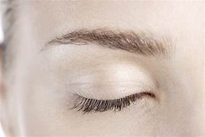 Eyelid Functions And Common Disorders
