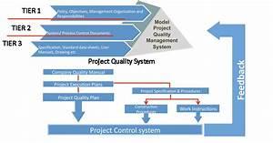 Eptco Group    Engineering Procurement Transportation