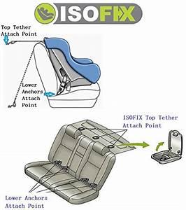 Isofix Top Tether : passenger car child safety seats general isofix interface ~ Kayakingforconservation.com Haus und Dekorationen