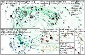Graphing Network Data In Excel - Neo4j U0026 39 S Twitter Sna Map