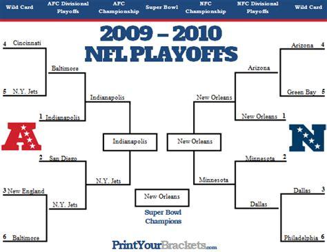 nfl playoffs work