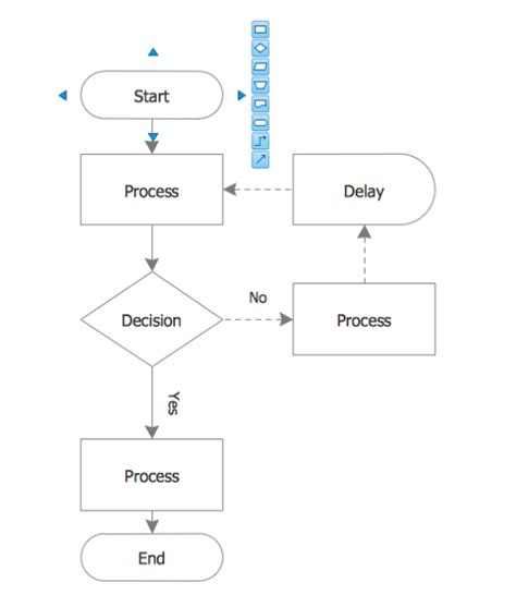 Word Document Flowchart Template by Free Process Flow Chat Template Calendar Template Letter